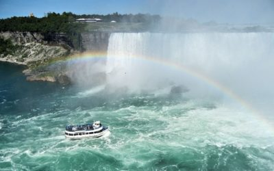 Niagara Falls Attractions on the USA Side
